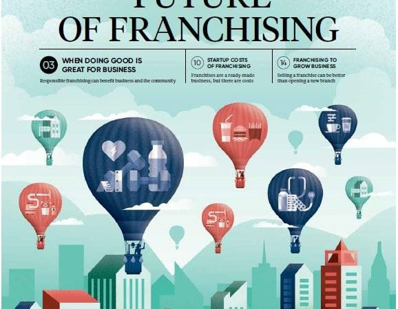 Future of Franchising